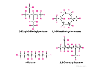 Branched Chain Alkane Formula