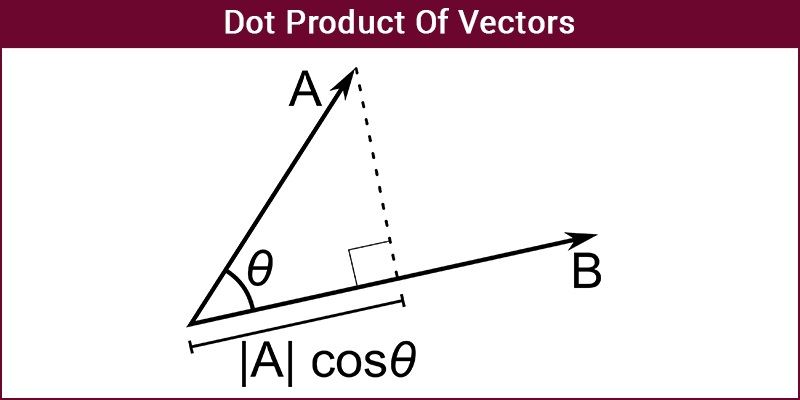 Dot Product Of Two Vectors Dot Product Formula With Projection Of