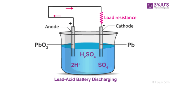 Lead-Acid Battery Discharging