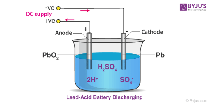 Lead-Acid Battery Charging