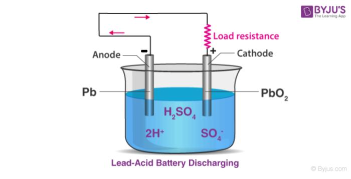 Lead-Acid Battery Discharging