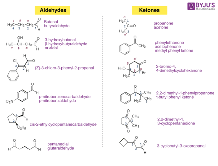 Examples of Aldehydes and Ketones