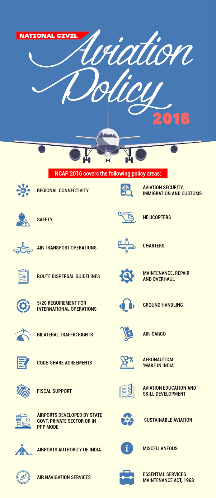 Aviation Policy 2016 Infographic