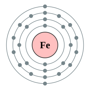 Electronic Configuration Of Iron