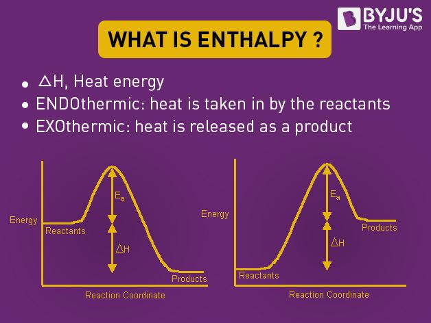 Which Enthalpy is Always Positive?