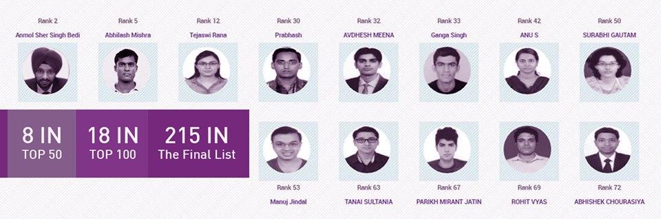 UPSC 2016 Result