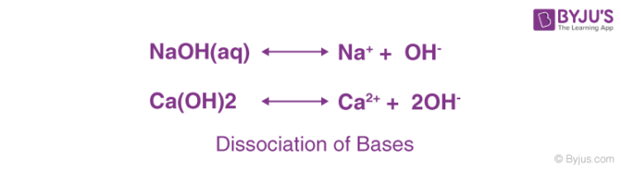 Dissociation of Bases