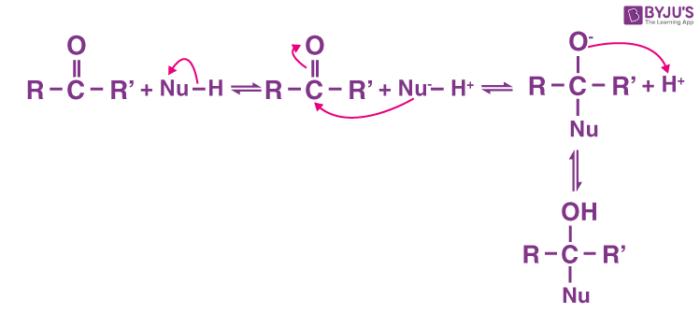 Nucleophilic addition - Ketone