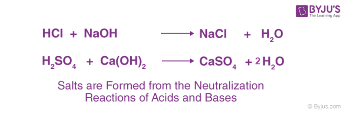 Neutralization Reactions of Acids and Bases