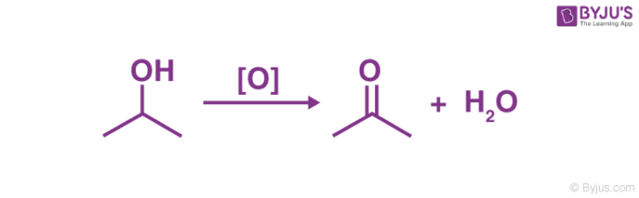 Conversion of Alcohols