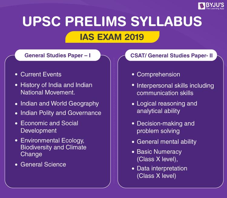 UPSC- UPSC Prelims Syllabus