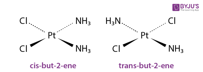 Cis-Trans Isomers of Coordination Compounds