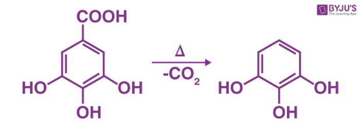Decarboxylation Reaction - Gallic acid