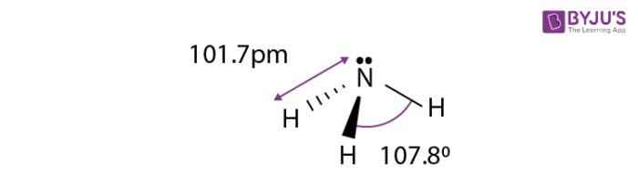 Ammonia Structure