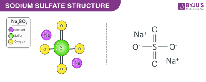 Na2so4 Structure