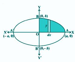 Class 12 Chapter 8 Imp Ques 1 figure 3