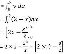 Class 12 Chapter 8 Imp Ques 5 figure 3