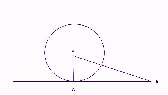 radius of circle