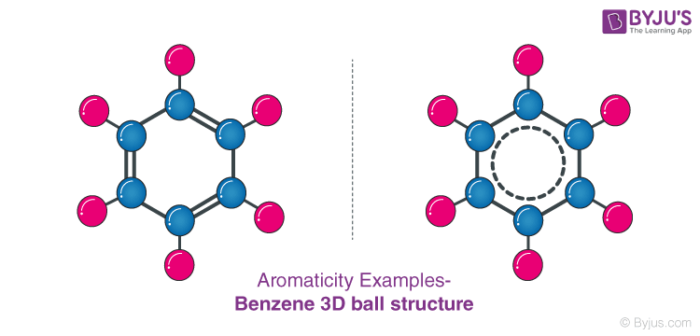 Aromaticity examples
