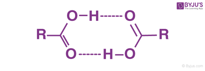 Dimers of Carboxylic Acids