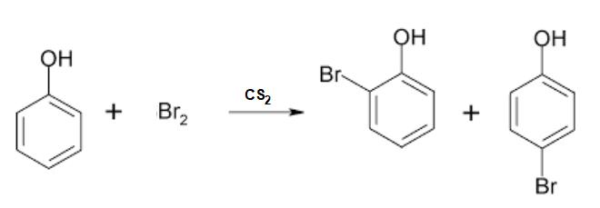 Halogenation of Phenols