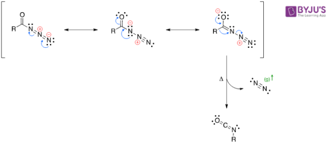 Mechanism of Curtius Rearrangement