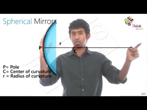 Playing with Spherical Mirrors