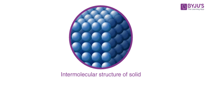 Solid State of Matter