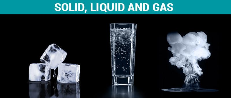 States of matter - solid liquid gas