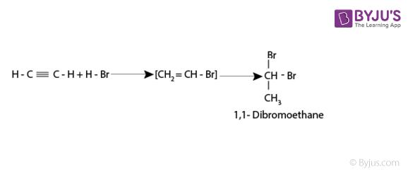 Addition of hydrogen halides - Addition Reaction