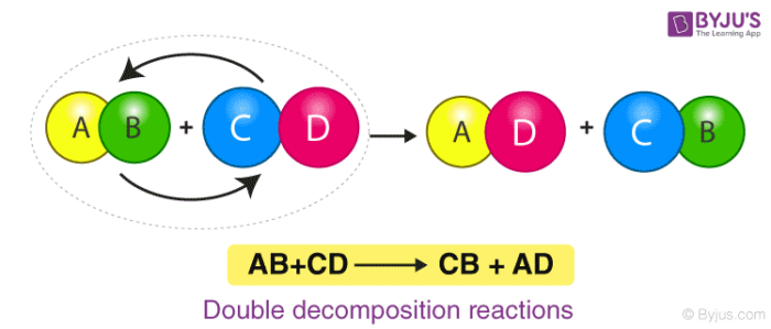 Double-Displacement Reaction