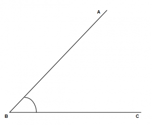 Angles and Types of Angles - Acute, Obtuse, Straight Angle