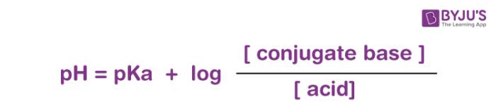 Henderson-Hasselbalch Equation