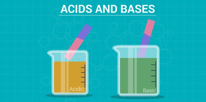 Acids and Bases - Properties and Uses of Acids and Bases