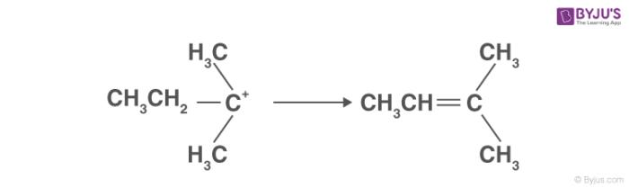 Alkene Formation