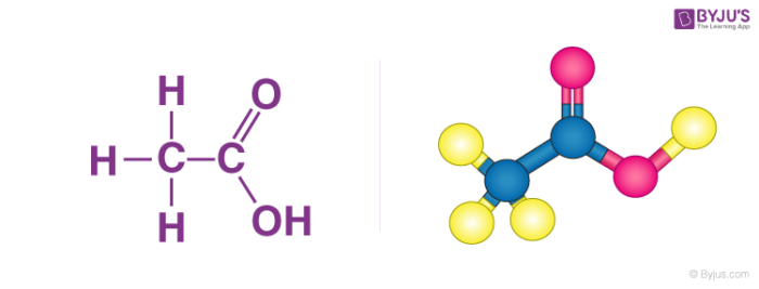 Ethanoic Acid