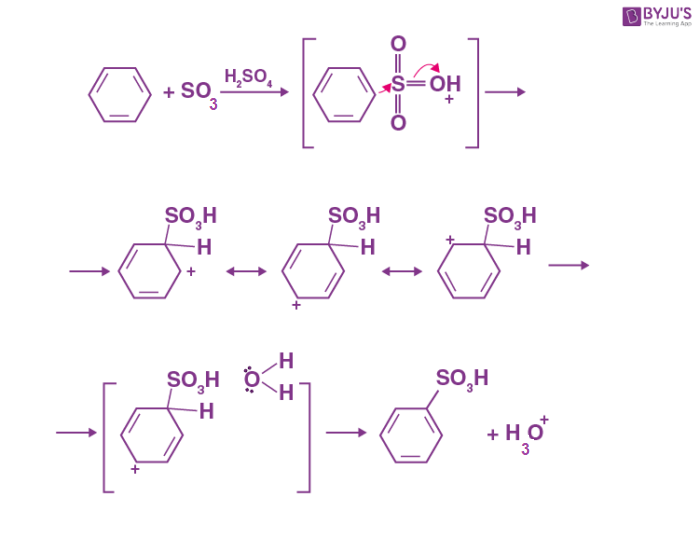 Formation of benzenesulfonic acid