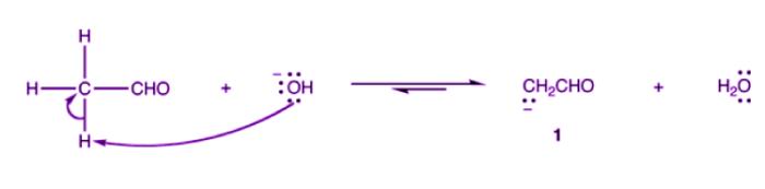 Mechanism of Aldol Condensation