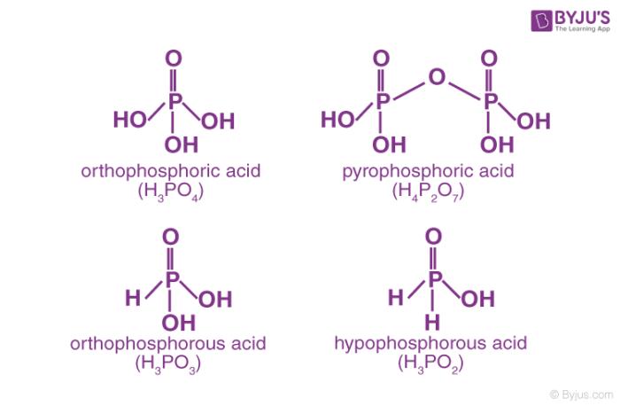 Oxoacids Of Phosphorus