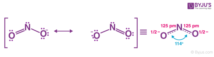 Resonance Structures of NO2