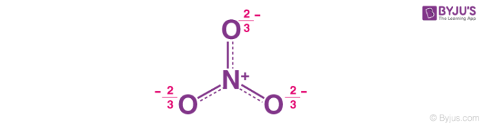 Resonance Structures of NO3– Ion
