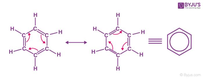 Resonance Structures of Benzene