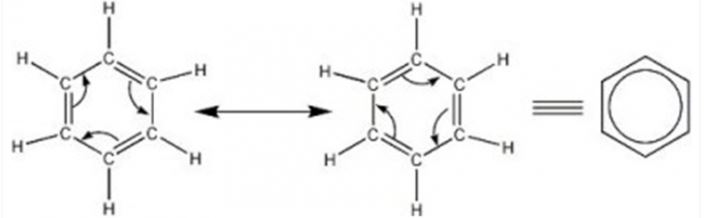 Resonance Structures of Benzene