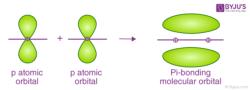 formation of pi bonds