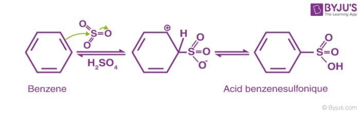 Sulfonation of Benzene
