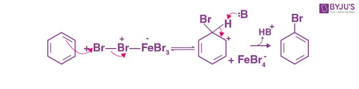 Formation of bromobenzene