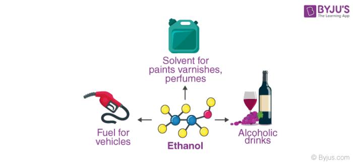 Uses of Ethanol