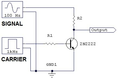 Pulse Amplitude Modulation Circuit