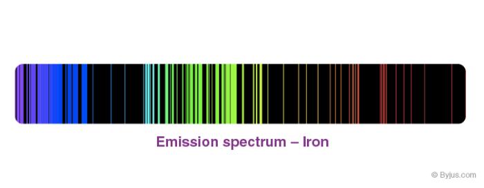 Emission spectrum - Iron