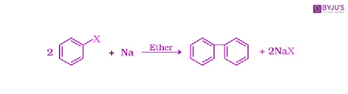 Fittig Reaction